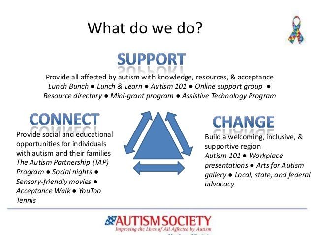 effects of autism This group of disorders makes up what doctors call the autism spectrum someone whose condition falls within the spectrum has autism spectrum disorder (asd) autism affects the brain and makes communicating and interacting with other people (chatting, playing, hanging out, or socializing with others) more difficult.