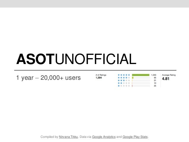 Unofficial ASOT Android App - 1 year, 20K+ users, 1M+ tracks played