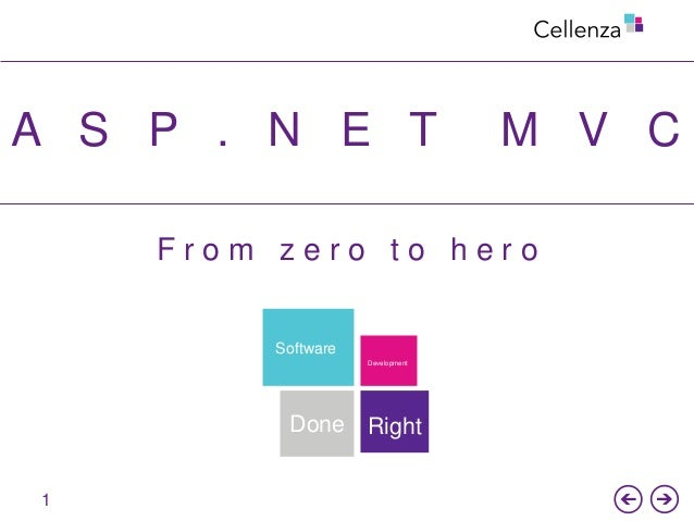 A S P . N E T  M V C  From zero to hero Software Development  Done Right 1
