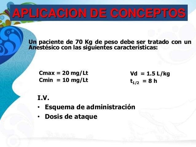 FARMACOCINETICA Y FARMACODINAMIA EN ANESTESIA. CONGRESO