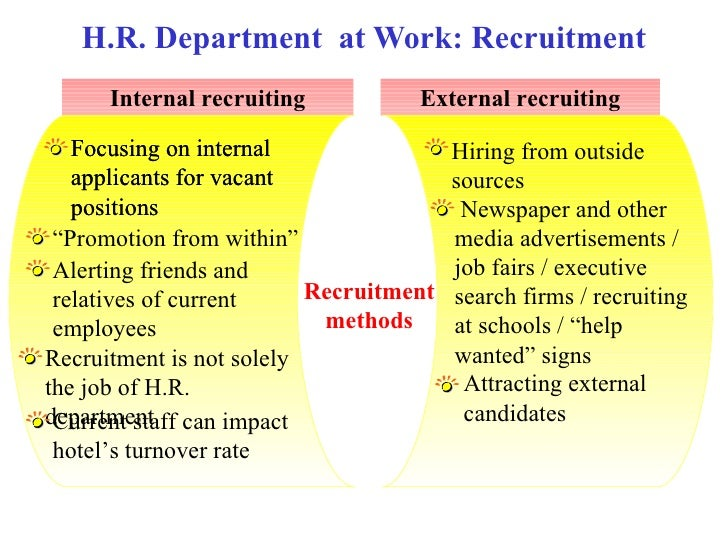 essay on internal and external recruitment This essay not only describes the recruitment process, but also analyzes the relative strengths and weaknesses of internal and external recruit managing the.