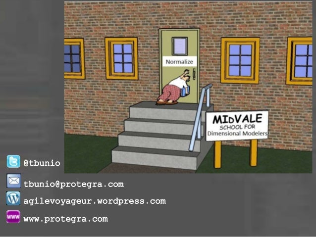 @tbunio tbunio@protegra.com agilevoyageur.wordpress.com www.protegra.com