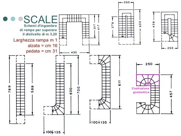 Aspetti strutturali for Come progettare una pianta del piano interrato