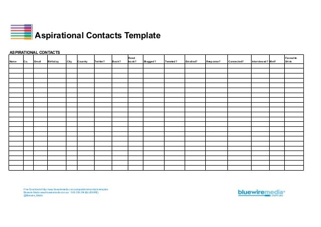 Aspirational Contacts Template ASPIRATIONAL CONTACTS Name  Co.  Email  Birthday  City  Country  Twitter?  Free Download at...