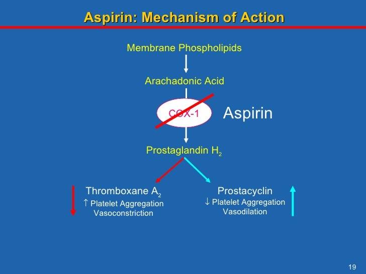 Watch Ticlopidine video
