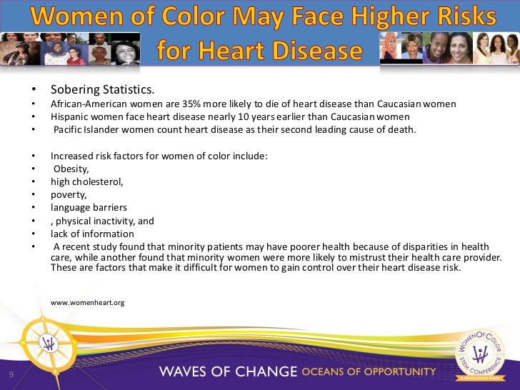 Do you know of any specific research/ statistics on issues on African American Women's health?