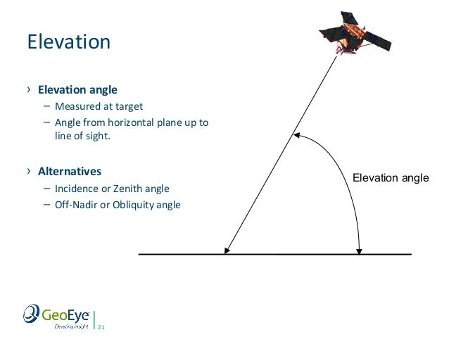 Azimuth Angle And Elevation Angle Of Satellite Ratgeber