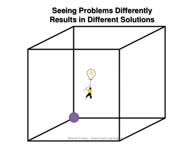 Seeing Problems Differently Results in Different Solutions Michael Cardus - www.Create-Learning.com