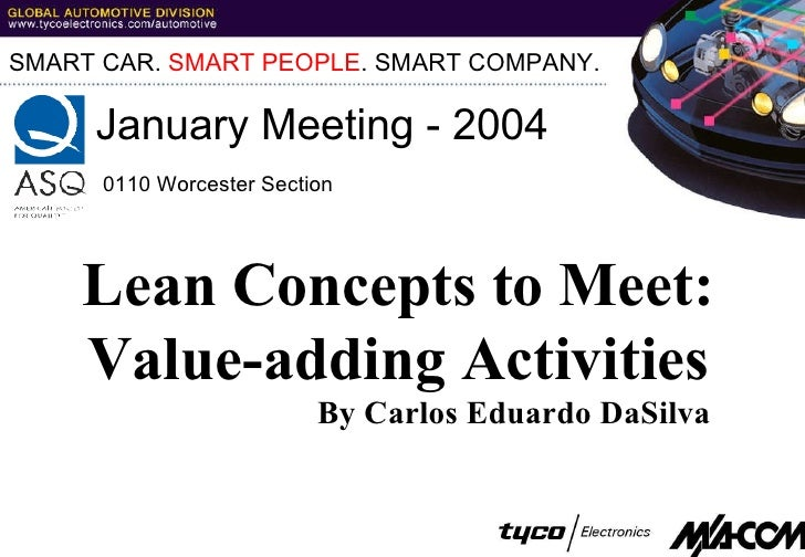 Lean Concepts to Meet: Value-adding Activities By Carlos Eduardo DaSilva  SMART CAR.  SMART PEOPLE . SMART COMPANY.