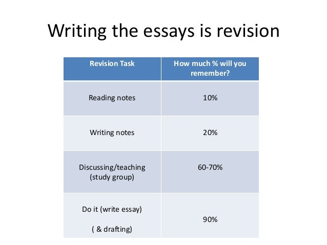 revising essay tips Get to know the best revision strategies with our professional essay revision services we're sure it will make your paper perfect.