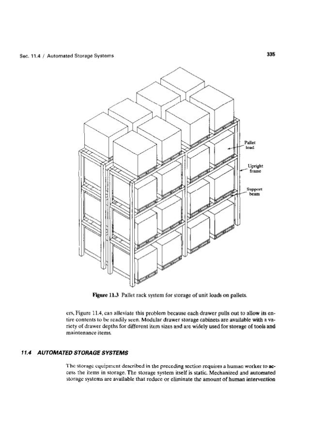 335  Pallet  Upright frame  beam  11.3 Pallet rack system for storage of unit loads on pallets.  ers. Figure 11.4, can all...