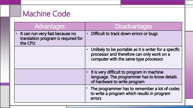 assembly to machine code