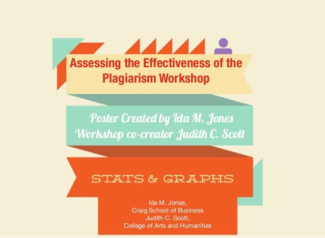 Assessing the Effectiveness of the Plagiarism Workshop Poster Created by Ida M. Jones Workshop co-creator Judith C. Scott ...