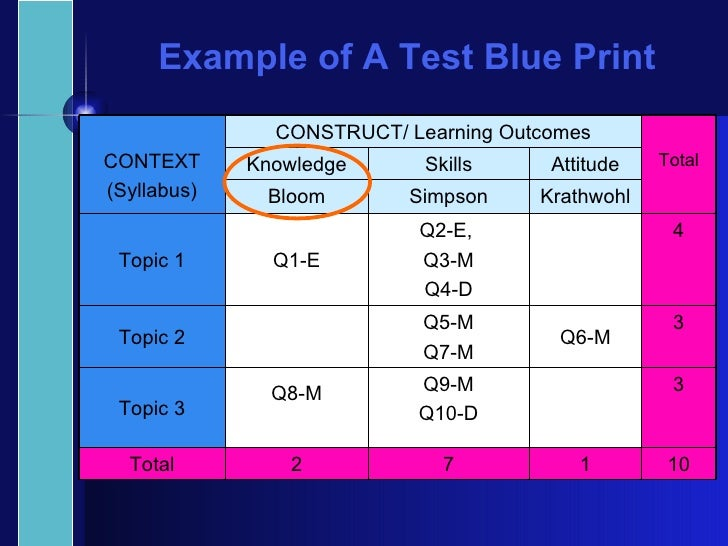 test plan example