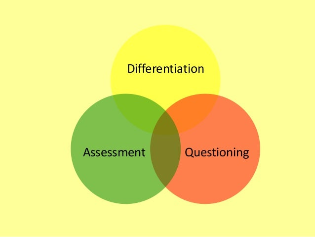 Differentiation  Assessment  Questioning