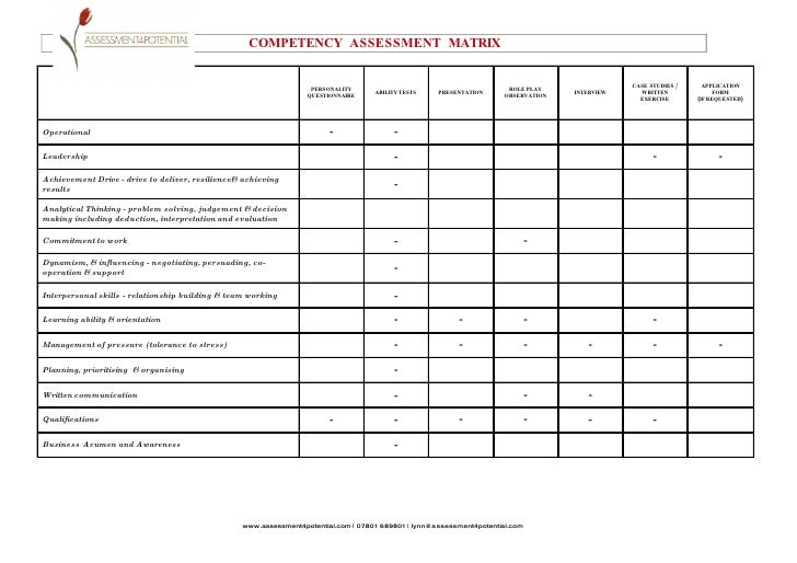 COMPETENCY ASSESSMENT MATRIX                                                                                              ...