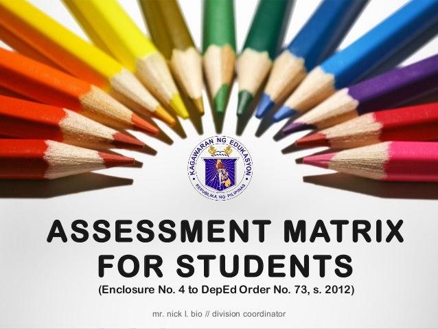 ASSESSMENT MATRIX FOR STUDENTS (Enclosure No. 4 to DepEd Order No. 73, s. 2012) mr. nick l. bio // division coordinator