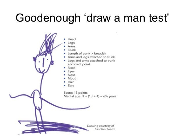 how to draw a really good person
