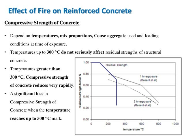 proportions and strength of concrete essay