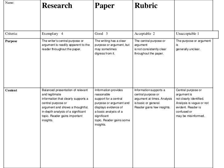 Christopher columbus research paper