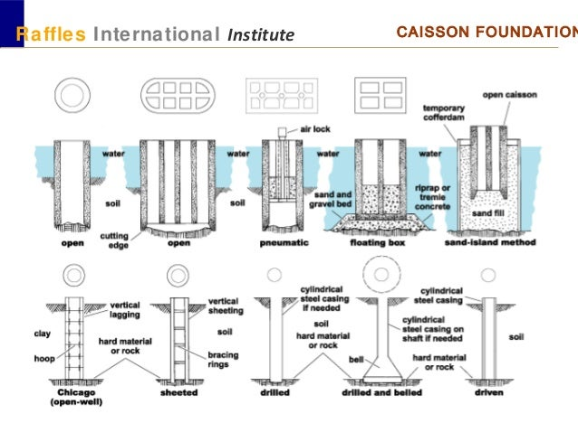 Caisson Foundation Section