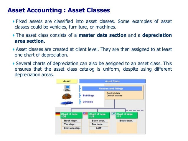 forensic accounting term papers Free essays on forensic accounting use our research documents to help you learn 1 - 25.