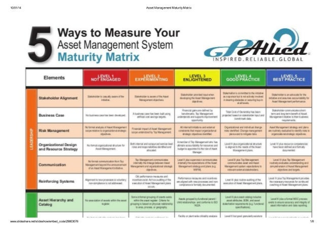 Asset engagement
