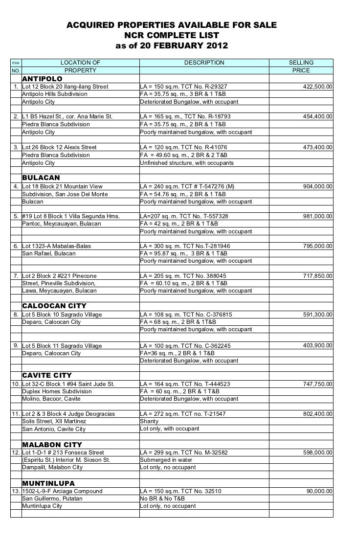 SSS Acquired Properties Available for Sale