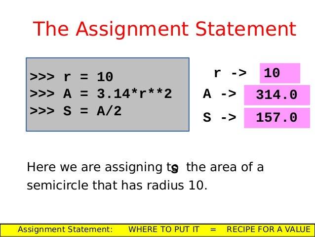 Assignment statement