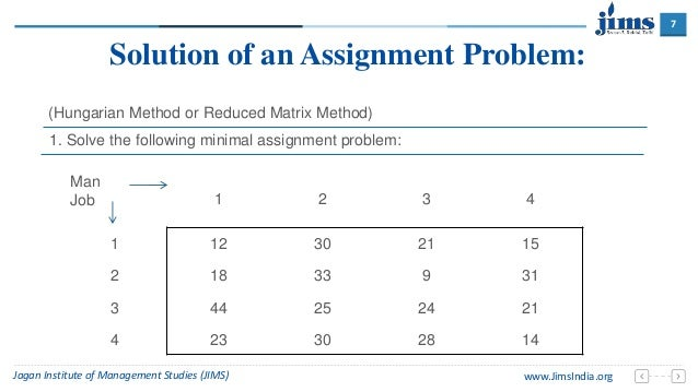 Assignment problem algorithm