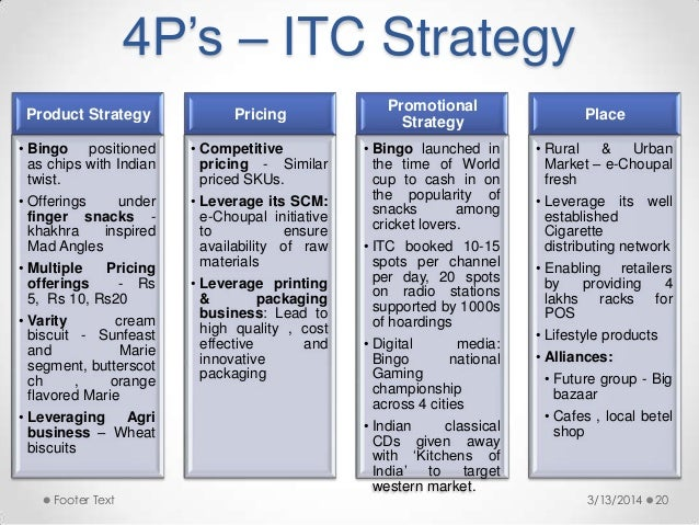 pricing strategies of itc Free essay: pricing strategy itc foods business division (staples) the fmcg &  retail pricing strategy understanding the process.