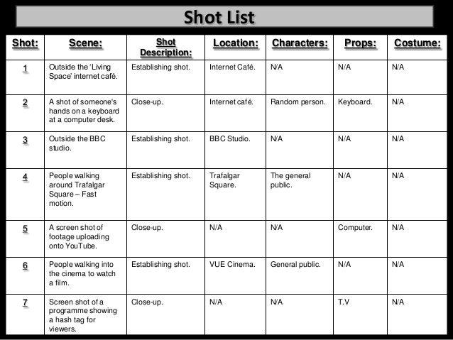 Shot ListShot:         Scene:                 Shot             Location:       Characters:        Props:     Costume:     ...
