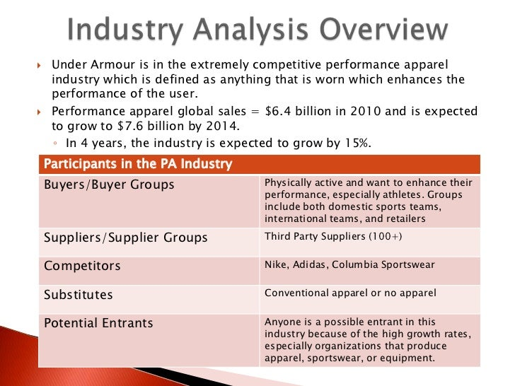 industry analysis performing arts Visual and performing arts by you will want to conduct an in-depth analysis of your industry and consider what the future of your what is market analysis.