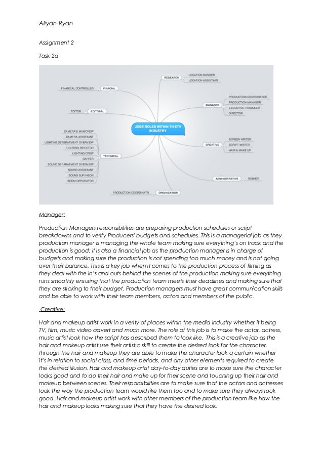 Aliyah Ryan Assignment 2 Task 2a  Manager: Production Managers responsibilities are preparing production schedules or scri...