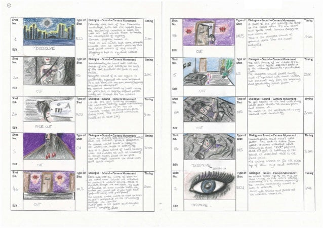 aqa as media studies coursework evaluation The coursework examples below were written by our professional writers to help students with their own coursework studies of the role of the mass media in.
