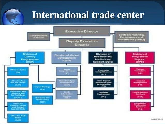 international business assignment russia