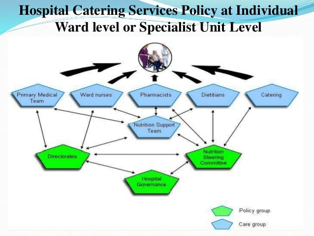 catering services in a hospital Light Switch Wiring Diagram garbage disposal dishwasher wiring diagram