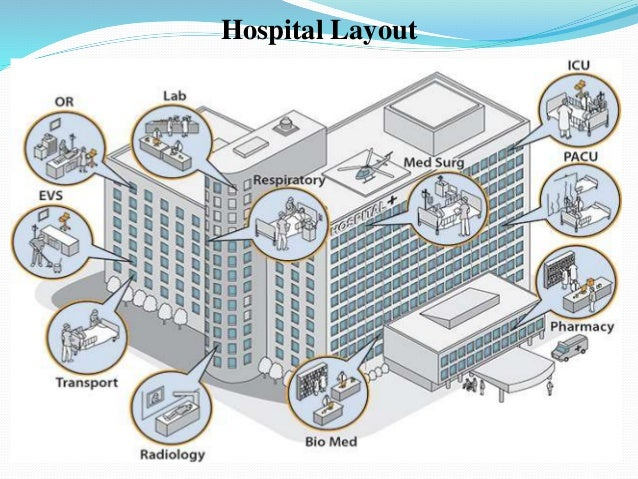 Assignment On Catering Services together with Map Of Outpatients in addition Maps as well Emergency Department moreover FacilityMapAndDirectory. on hospital unit floor plans