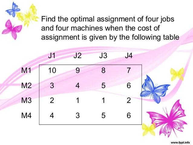 Optimal assignment problem