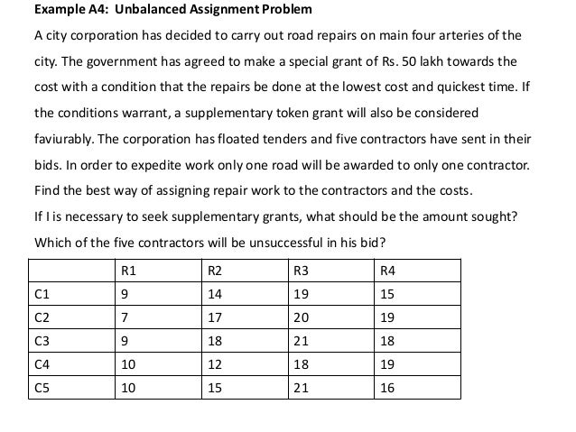 Assignment problem using hungarian method