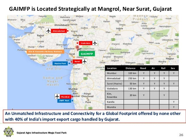 report on hazira gujarat india oil and