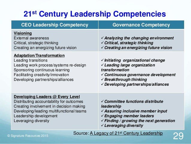 the competencies for 21st century manager Serve to lead is a practical manual–a baedeker guide–for navigating the new world of 21st century leadership there's much that's new and different about leadership, management, and communication in the digital age there's also significant continuity with earlier times.