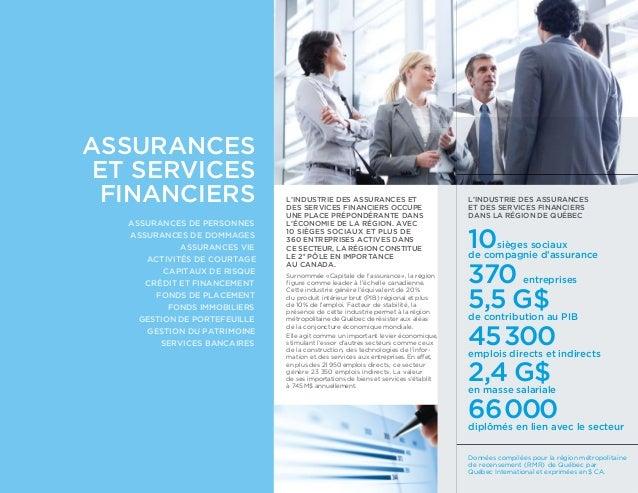 Fiche assurances et services financiers