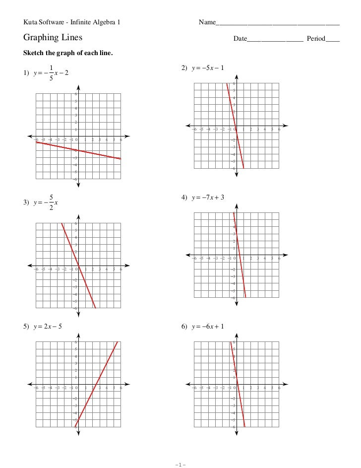 Graphing linear equations worksheet works