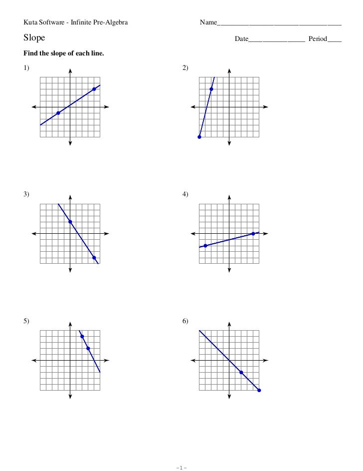Worksheets Finding Slope Worksheet finding slope from two points worksheet answers