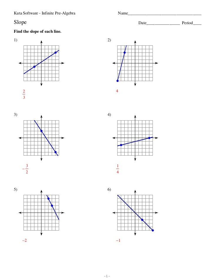 Kuta Software Graphing Linear Inequalities Free Graph Quadrant