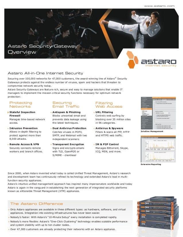 Astaro Security Gateway Overview