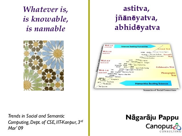 Whatever is,                          astitva,       is knowable,                        jñānēyatva,        is namable    ...