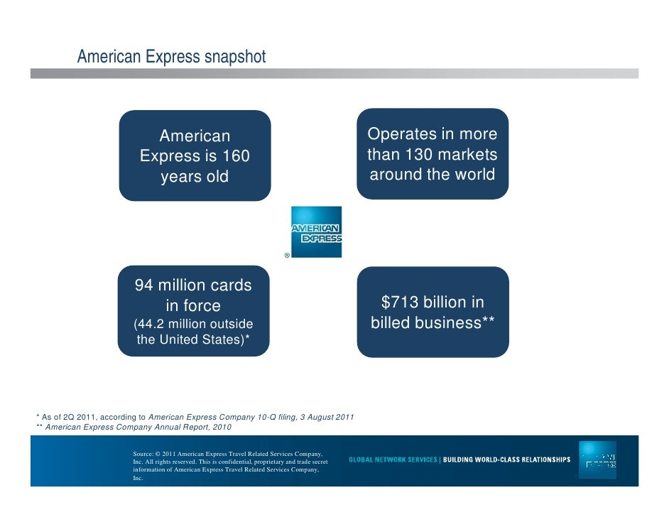 business research of american express company The company employs a spend the average payment volume per transaction for american express cards is we took a look at visa's business.