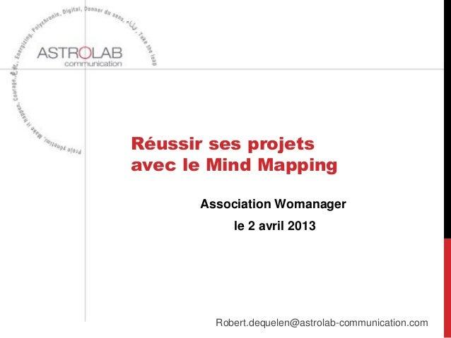 Astrolab gérer ses projets avec le mind mapping